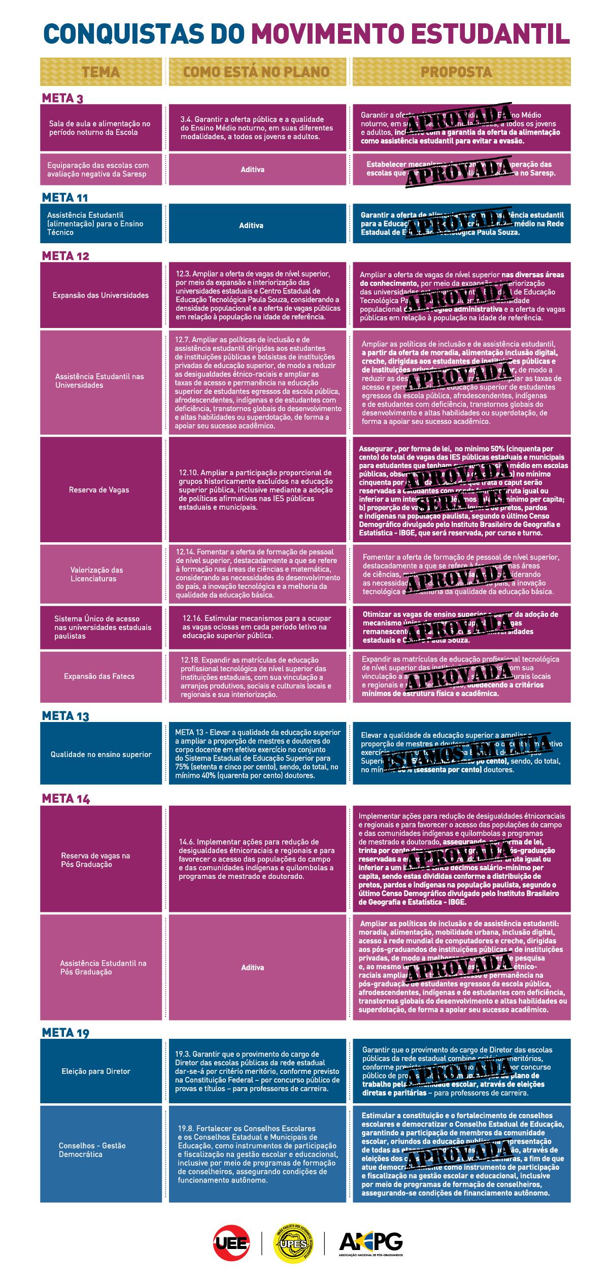 propostas_plano_educacao_uee_site_aprovados_(3)